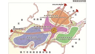 贵州安顺经济技术开发区 乡村振兴战略规划方案